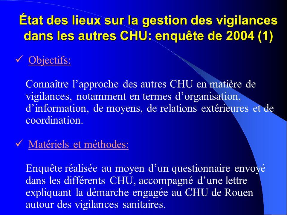 État des lieux sur la gestion des vigilances dans les autres CHU: enquête de 2004 (1)
