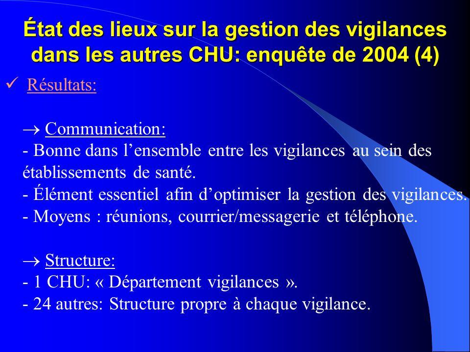 État des lieux sur la gestion des vigilances dans les autres CHU: enquête de 2004 (4)