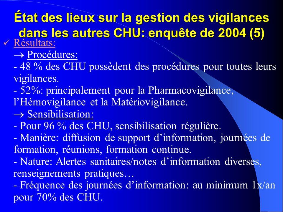 État des lieux sur la gestion des vigilances dans les autres CHU: enquête de 2004 (5)
