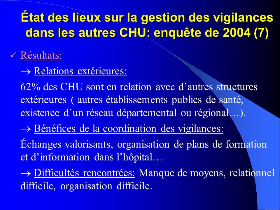 État des lieux sur la gestion des vigilances dans les autres CHU: enquête de 2004 (7)