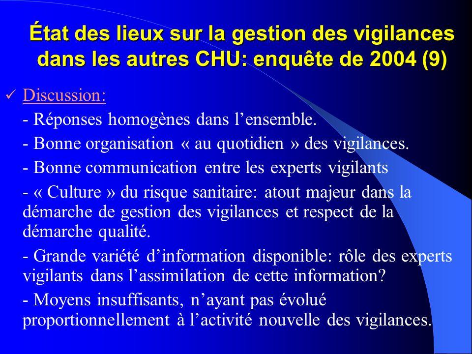 État des lieux sur la gestion des vigilances dans les autres CHU: enquête de 2004 (9)