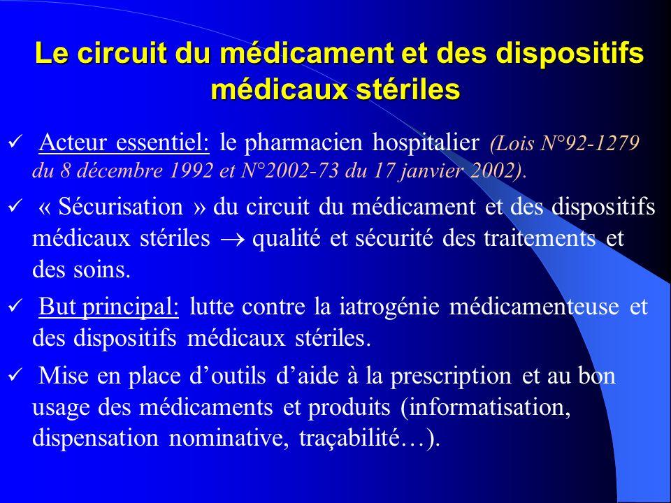 Le circuit du médicament et des dispositifs médicaux stériles