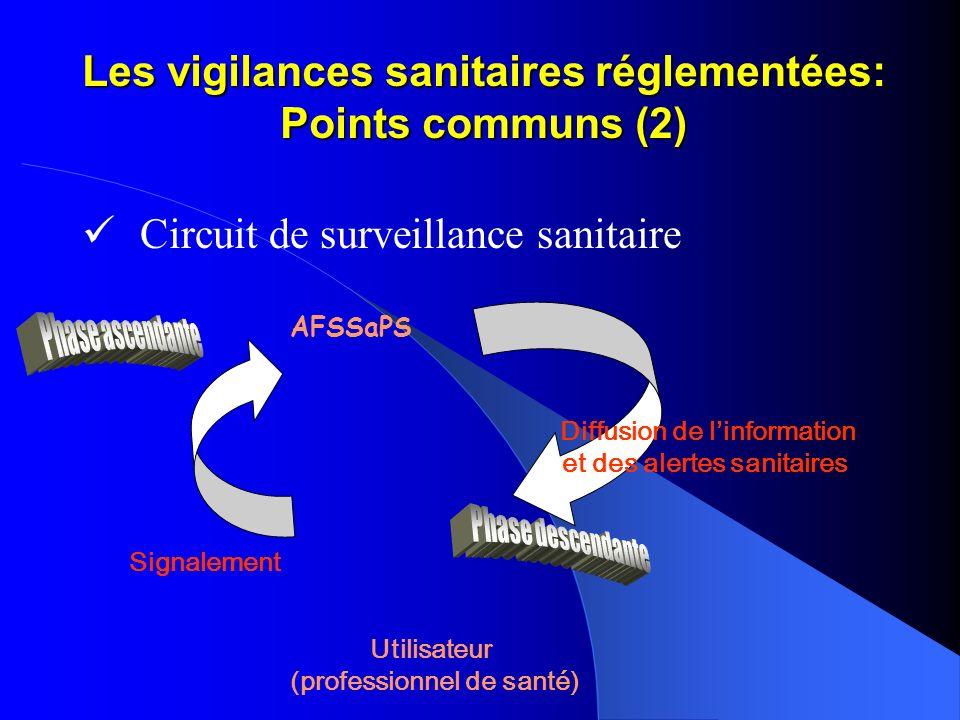 Les vigilances sanitaires réglementées: Points communs (2)