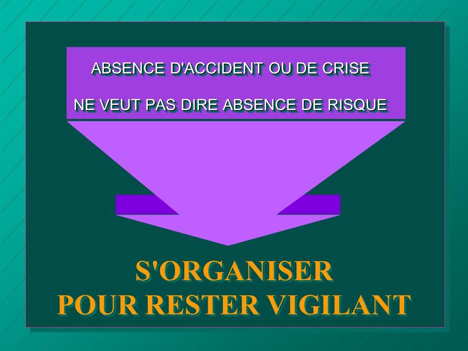 S ORGANISER POUR RESTER VIGILANT