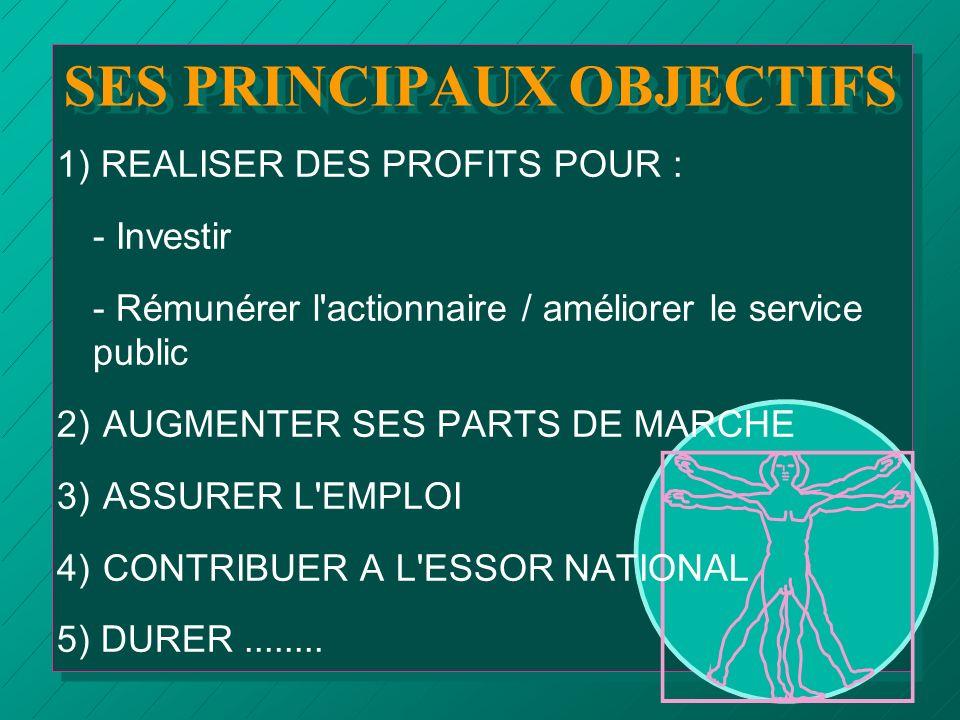 SES PRINCIPAUX OBJECTIFS