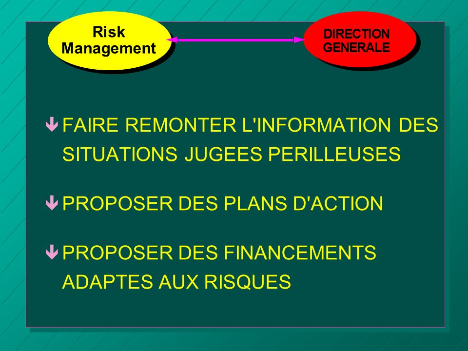 FAIRE REMONTER L INFORMATION DES SITUATIONS JUGEES PERILLEUSES