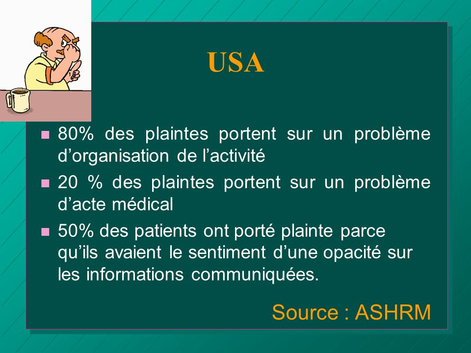 USA 80% des plaintes portent sur un problème d'organisation de l'activité. 20 % des plaintes portent sur un problème d'acte médical.