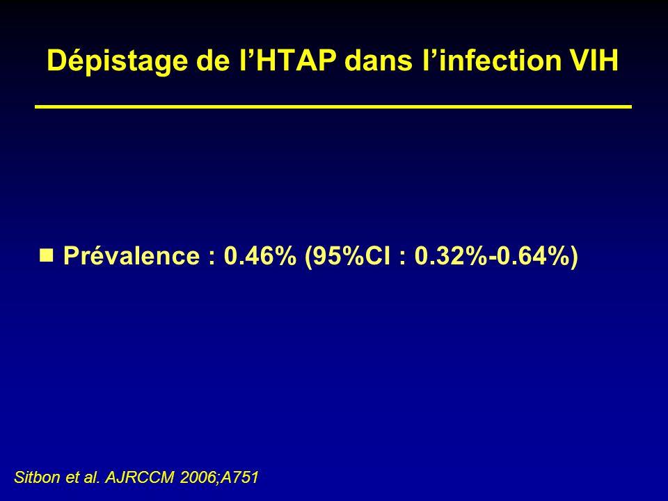 Dépistage de l'HTAP dans l'infection VIH