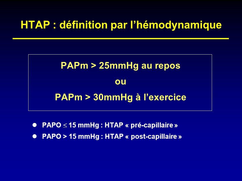 HTAP : définition par l'hémodynamique