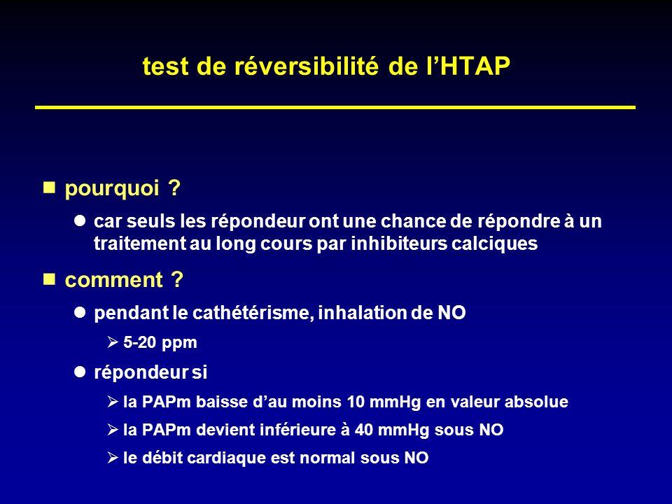 test de réversibilité de l'HTAP
