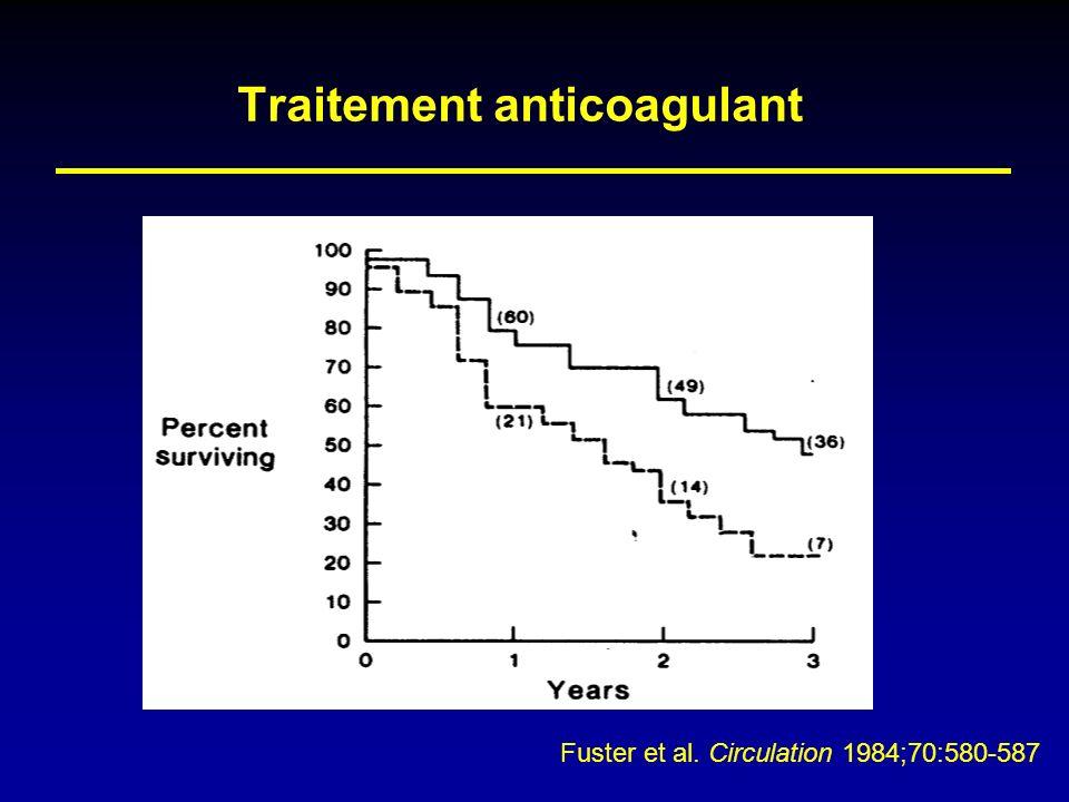 Traitement anticoagulant