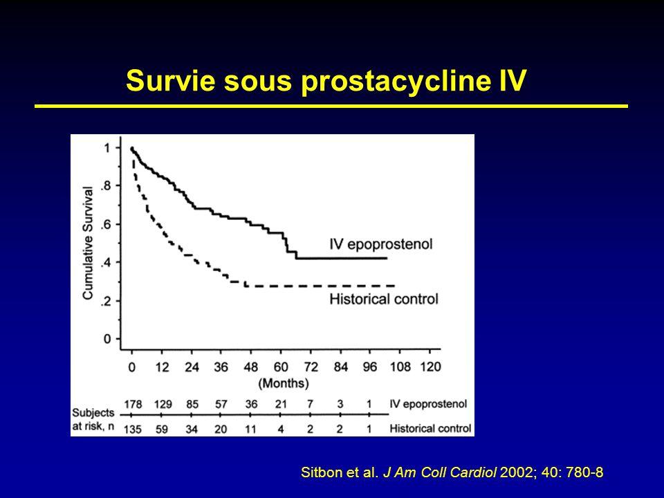 Survie sous prostacycline IV