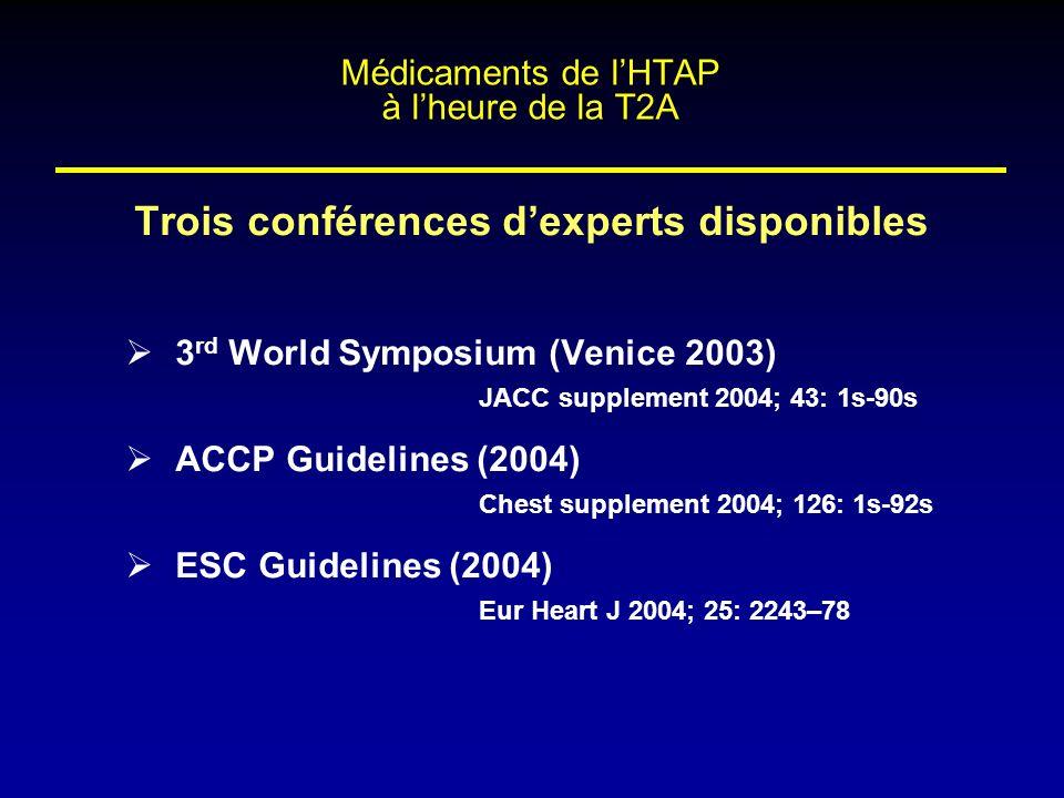 Médicaments de l'HTAP à l'heure de la T2A