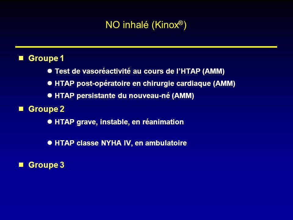 NO inhalé (Kinox®) Groupe 1 Groupe 2 Groupe 3