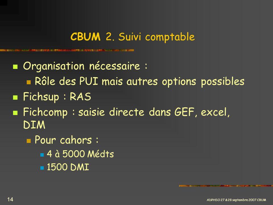 Organisation nécessaire : Rôle des PUI mais autres options possibles