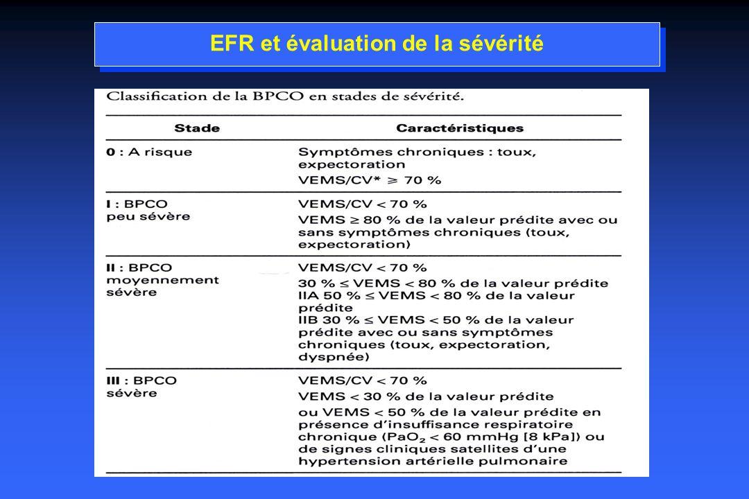 EFR et évaluation de la sévérité
