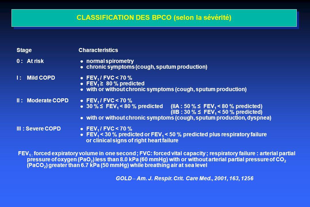 CLASSIFICATION DES BPCO (selon la sévérité)