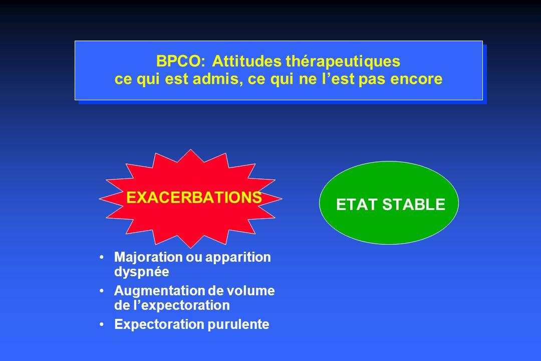 BPCO: Attitudes thérapeutiques ce qui est admis, ce qui ne l'est pas encore