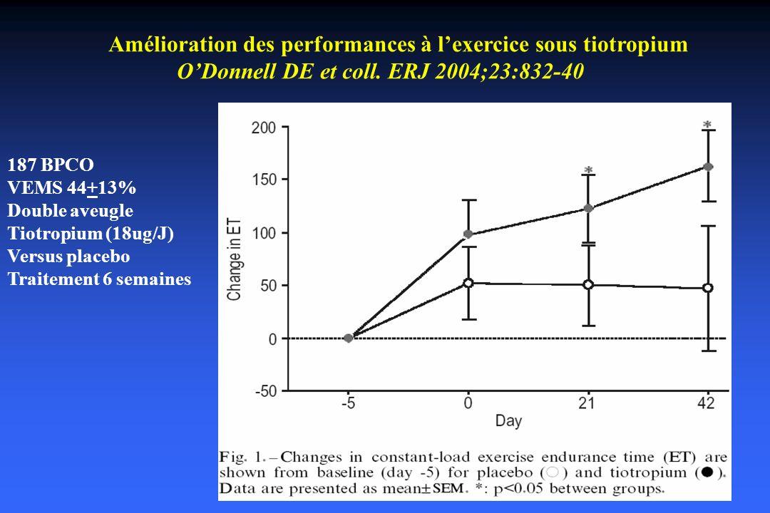 Amélioration des performances à l'exercice sous tiotropium