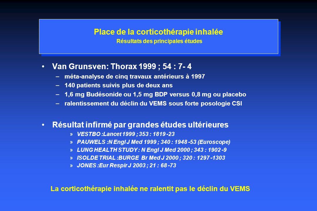 Place de la corticothérapie inhalée Résultats des principales études