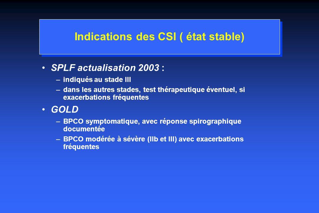 Indications des CSI ( état stable)