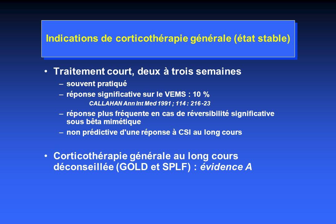 Indications de corticothérapie générale (état stable)