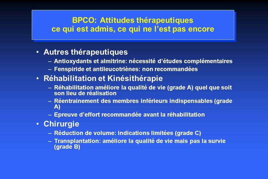 Autres thérapeutiques Réhabilitation et Kinésithérapie