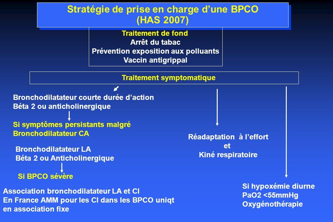 Stratégie de prise en charge d'une BPCO (HAS 2007)