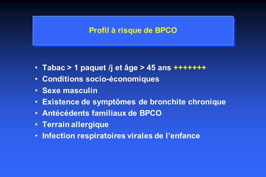Profil à risque de BPCO Tabac > 1 paquet /j et âge > 45 ans +++++++ Conditions socio-économiques. Sexe masculin.