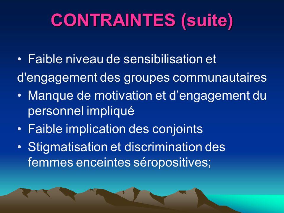 CONTRAINTES (suite) Faible niveau de sensibilisation et