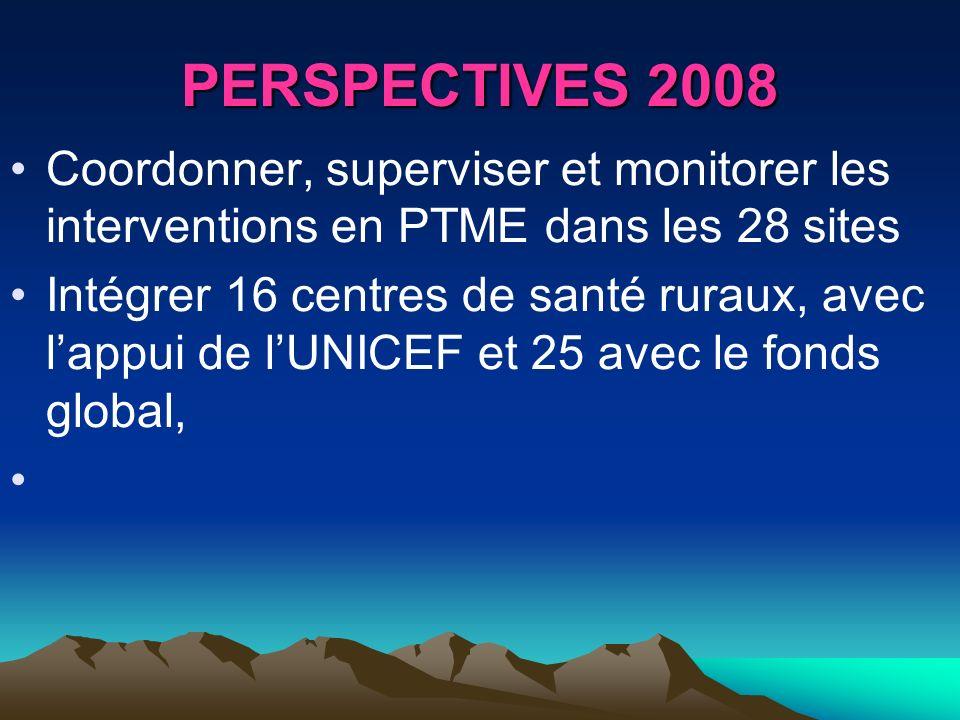 PERSPECTIVES 2008 Coordonner, superviser et monitorer les interventions en PTME dans les 28 sites.