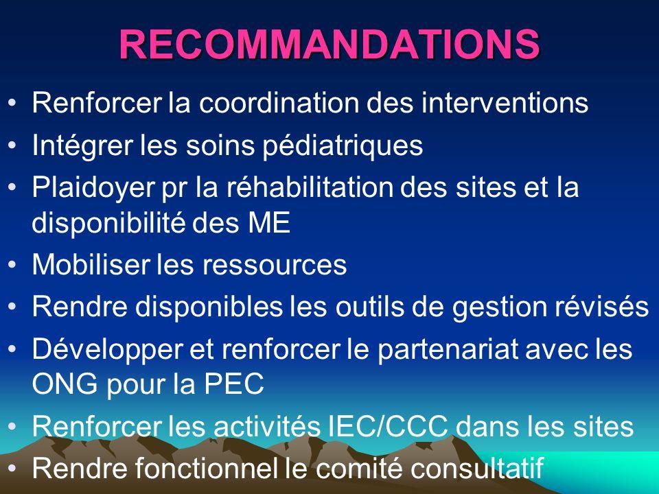 RECOMMANDATIONS Renforcer la coordination des interventions