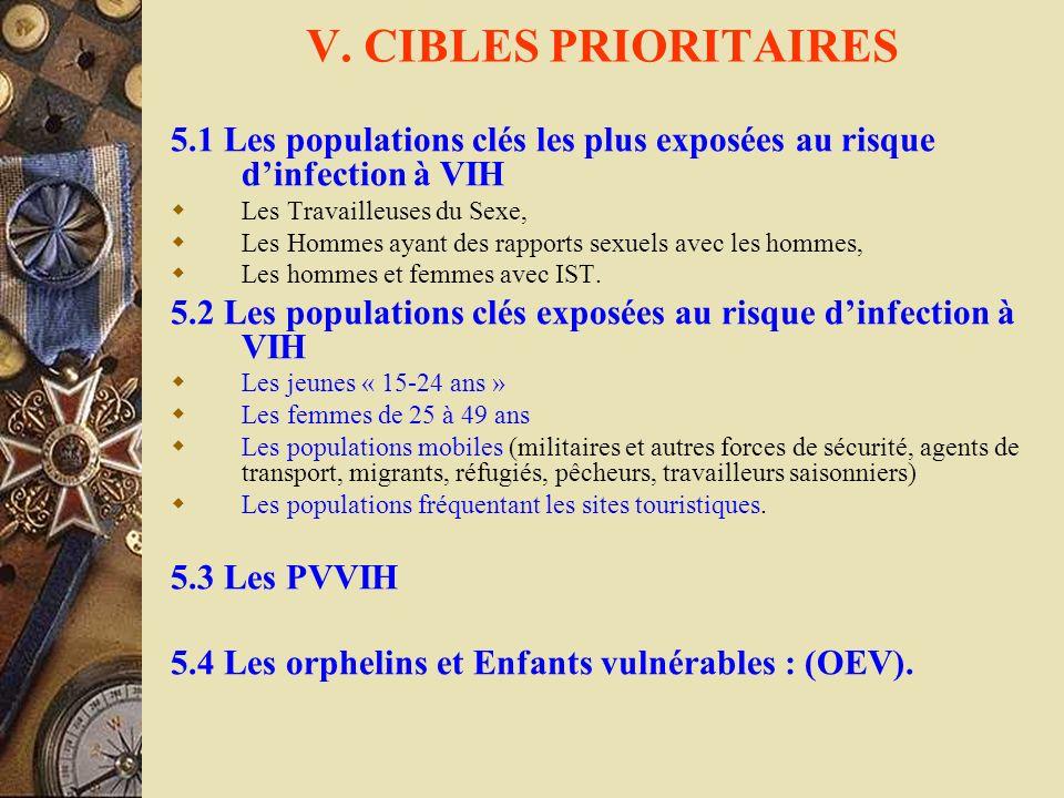 V. CIBLES PRIORITAIRES5.1 Les populations clés les plus exposées au risque d'infection à VIH. Les Travailleuses du Sexe,