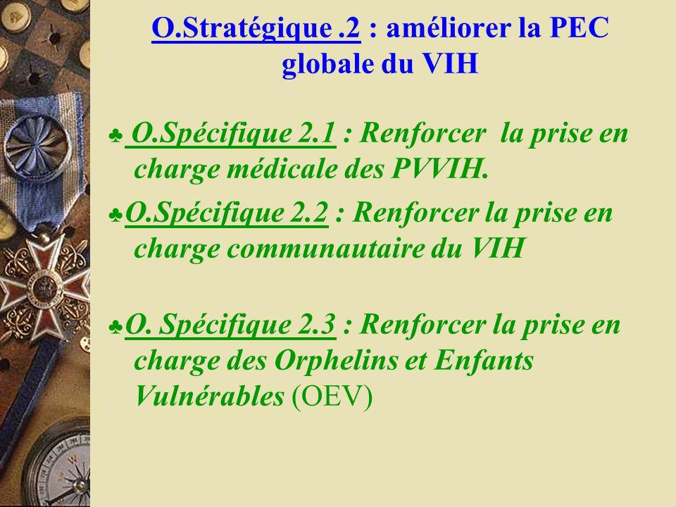 O.Stratégique .2 : améliorer la PEC globale du VIH