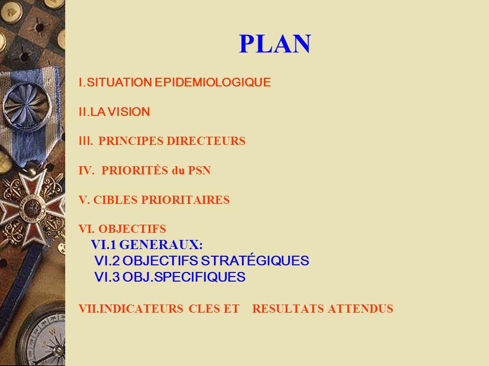 PLAN VI.2 OBJECTIFS STRATÉGIQUES VI.3 OBJ.SPECIFIQUES