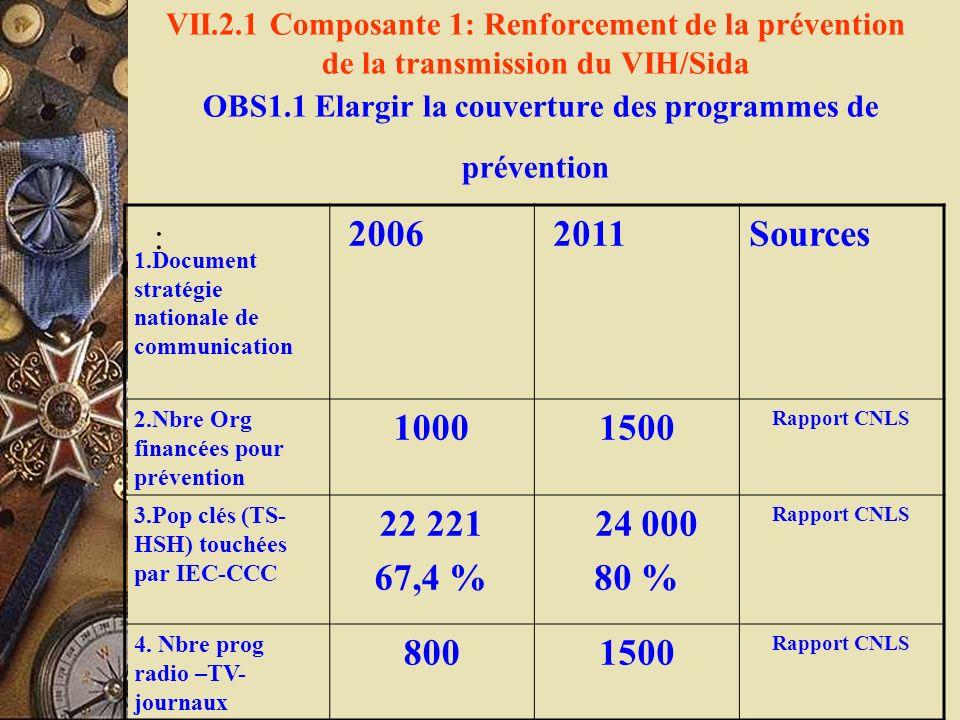 VII.2.1 Composante 1: Renforcement de la prévention de la transmission du VIH/Sida OBS1.1 Elargir la couverture des programmes de prévention