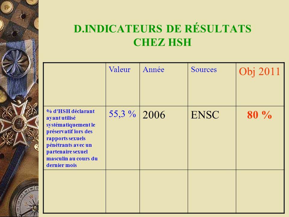 D.INDICATEURS DE RÉSULTATS CHEZ HSH
