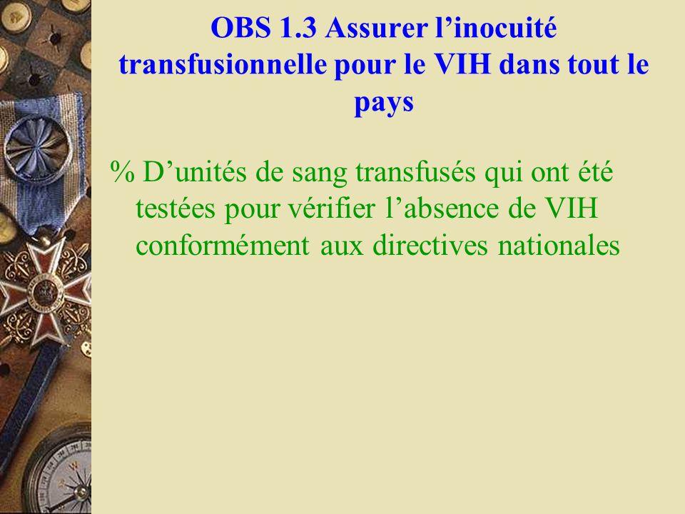OBS 1.3 Assurer l'inocuité transfusionnelle pour le VIH dans tout le pays