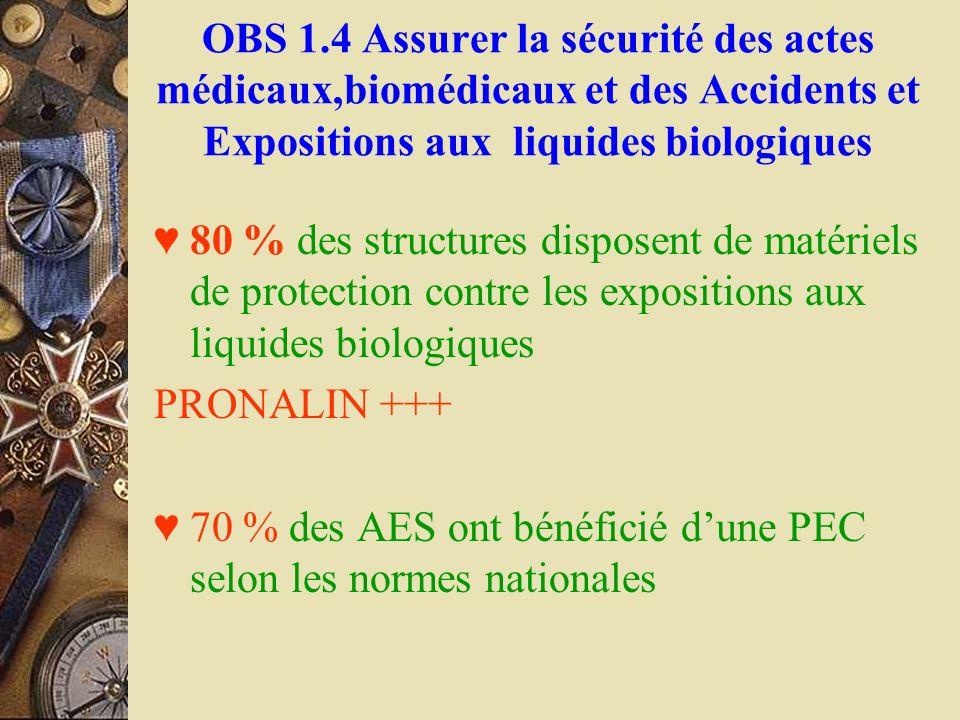 OBS 1.4 Assurer la sécurité des actes médicaux,biomédicaux et des Accidents et Expositions aux liquides biologiques