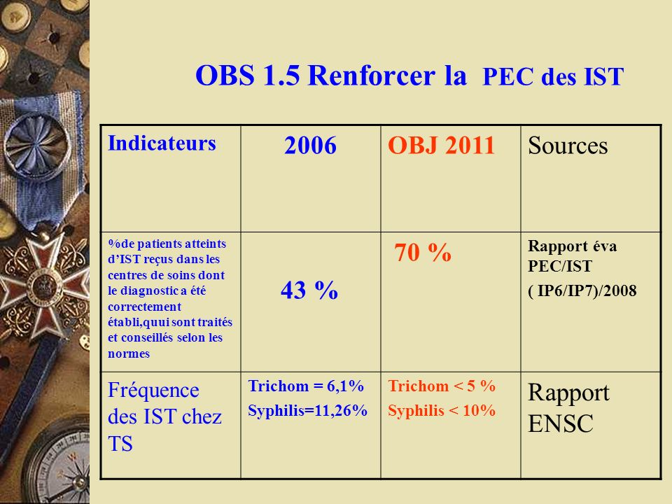 OBS 1.5 Renforcer la PEC des IST