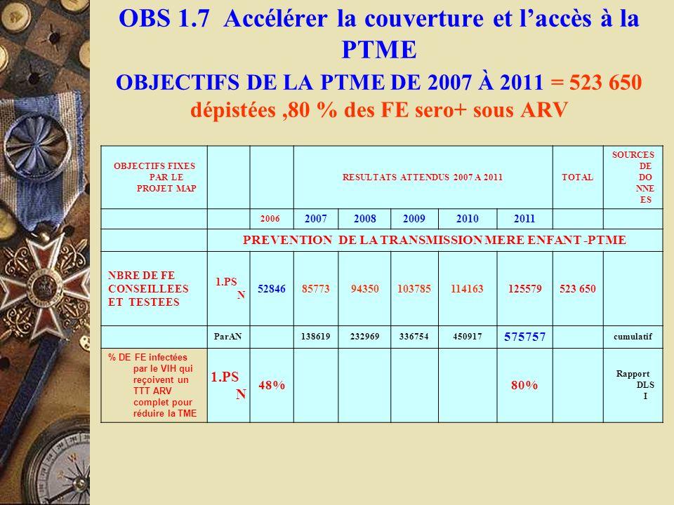 OBS 1.7 Accélérer la couverture et l'accès à la PTME OBJECTIFS DE LA PTME DE 2007 À 2011 = 523 650 dépistées ,80 % des FE sero+ sous ARV