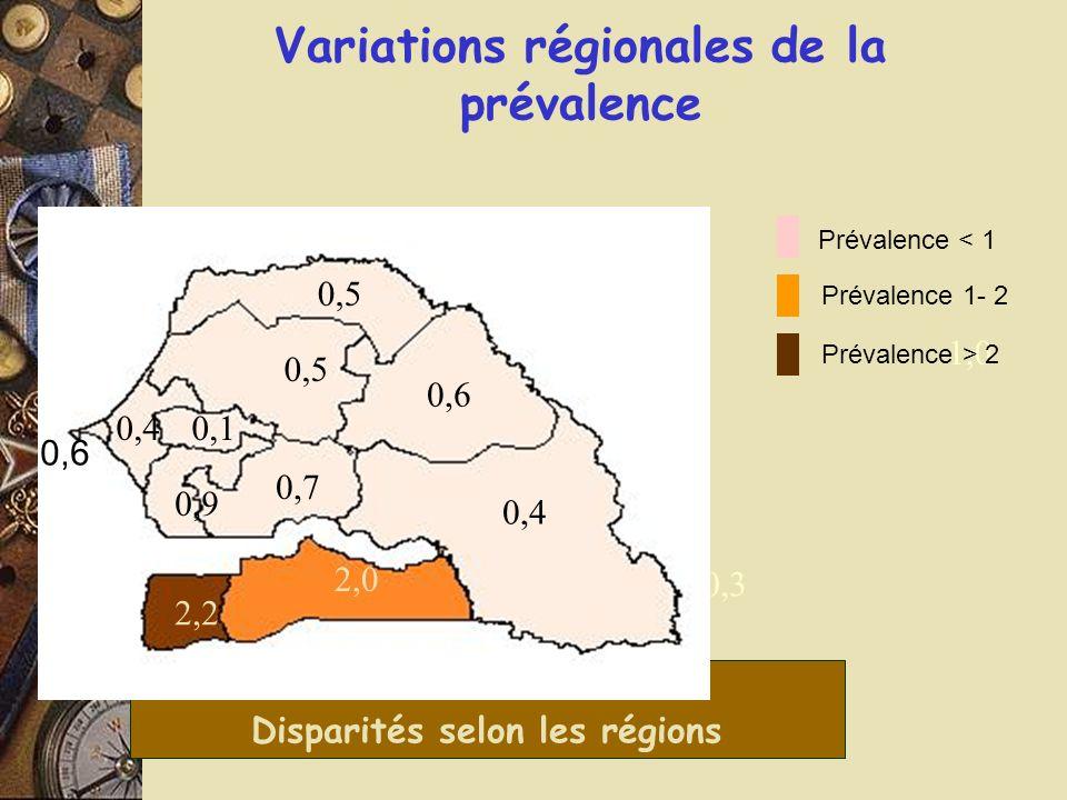 Variations régionales de la prévalence Disparités selon les régions