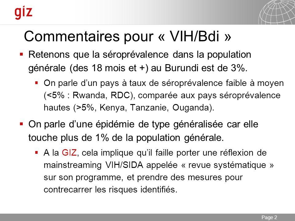 Commentaires pour « VIH/Bdi »