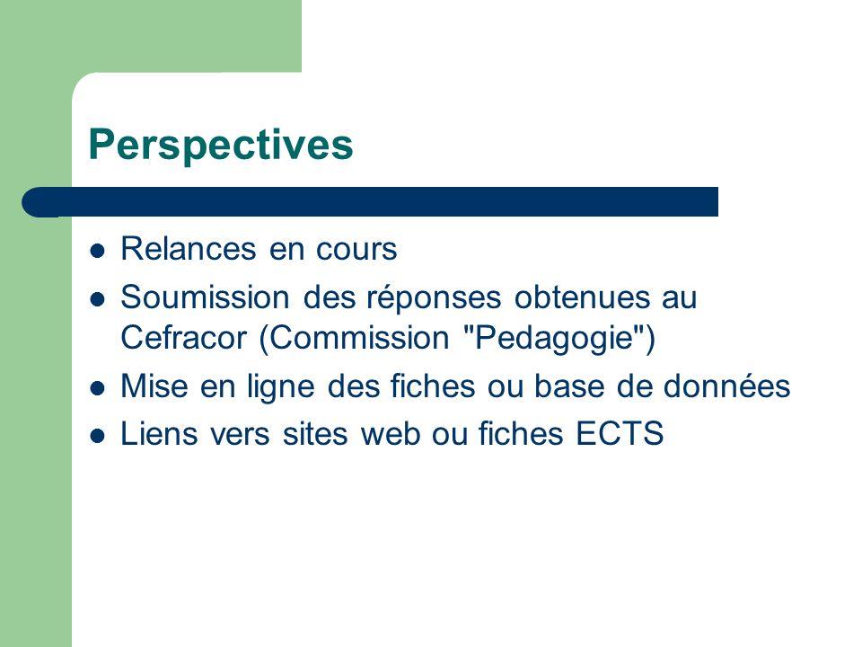 Perspectives Relances en cours
