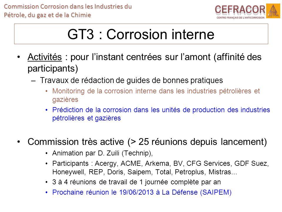 GT3 : Corrosion interneActivités : pour l'instant centrées sur l'amont (affinité des participants)