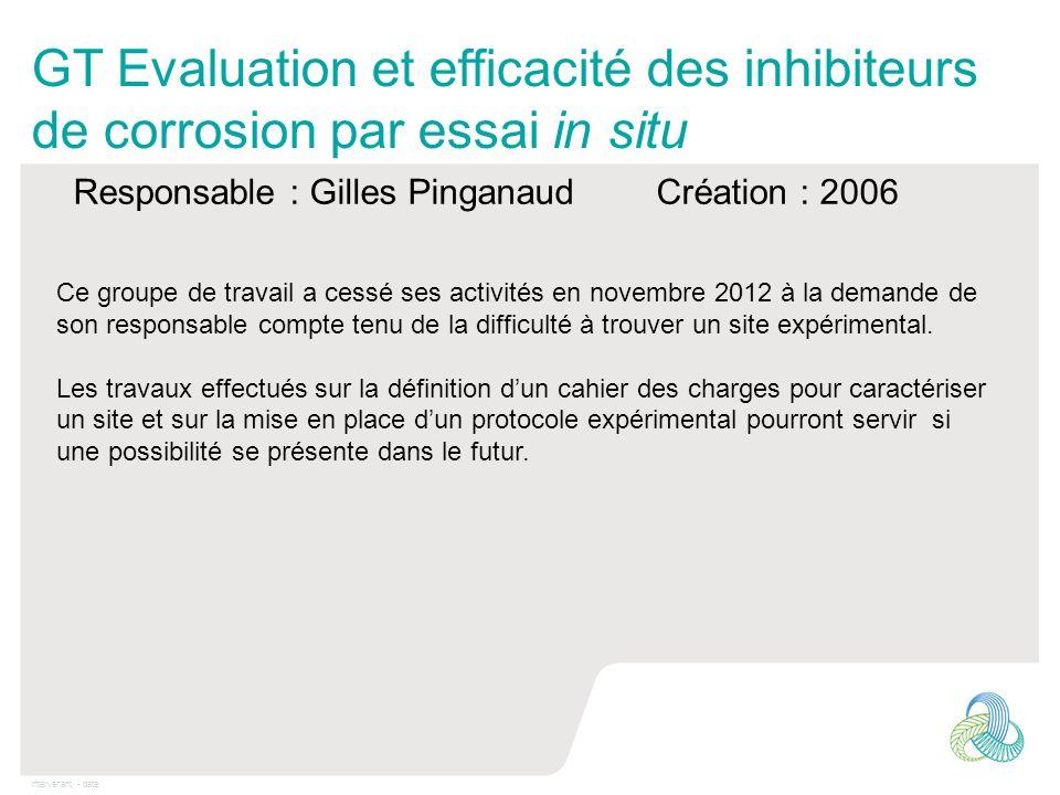 GT Evaluation et efficacité des inhibiteurs de corrosion par essai in situ