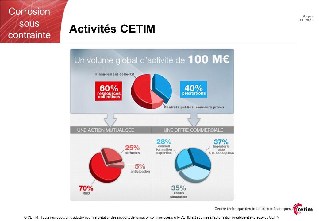Activités CETIM Rappels :