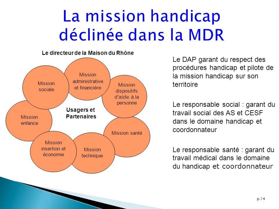 La mission handicap déclinée dans la MDR