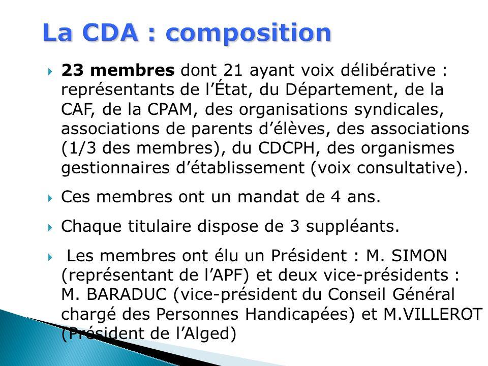 La CDA : composition