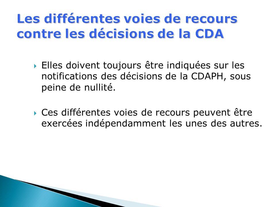 Les différentes voies de recours contre les décisions de la CDA